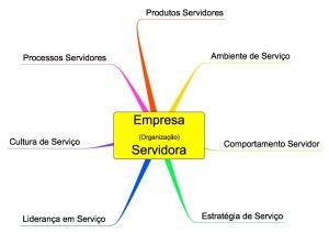 imagem 141201 MM Empresa Servidora evoluida Letras Graúdas