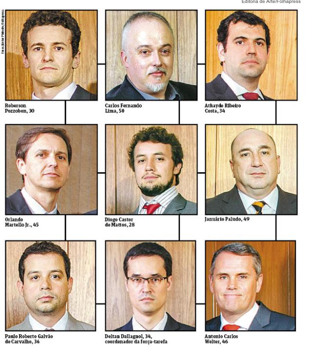 Os nove procuradores responsáveis pela Operação Lava-Jato